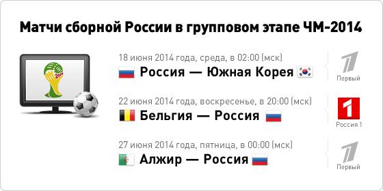 Матчи сборной России в группе